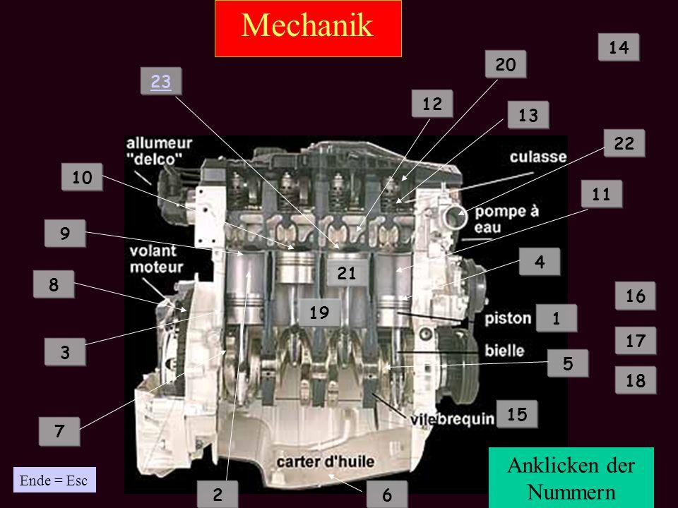 Mechanik Anklicken der Nummern 14 20 23 12 13 22 10 11 9 4 21 8 16 19