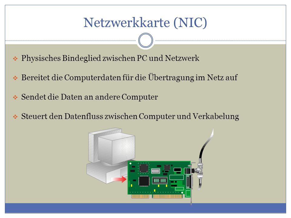 Netzwerkkarte (NIC) Physisches Bindeglied zwischen PC und Netzwerk