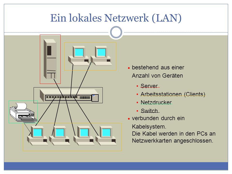 Ein lokales Netzwerk (LAN)