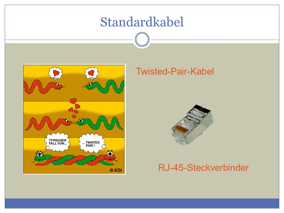 Standardkabel Twisted-Pair-Kabel RJ-45-Steckverbinder
