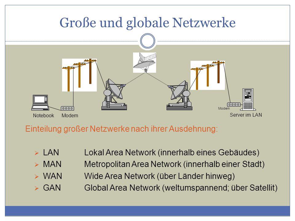 Große und globale Netzwerke
