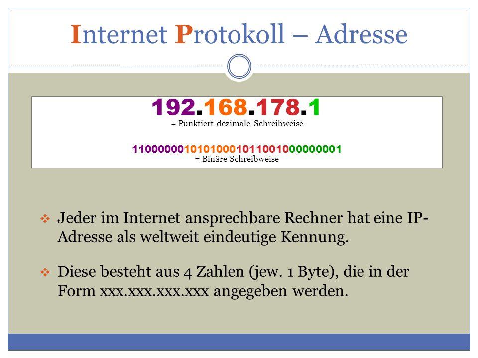 Internet Protokoll – Adresse