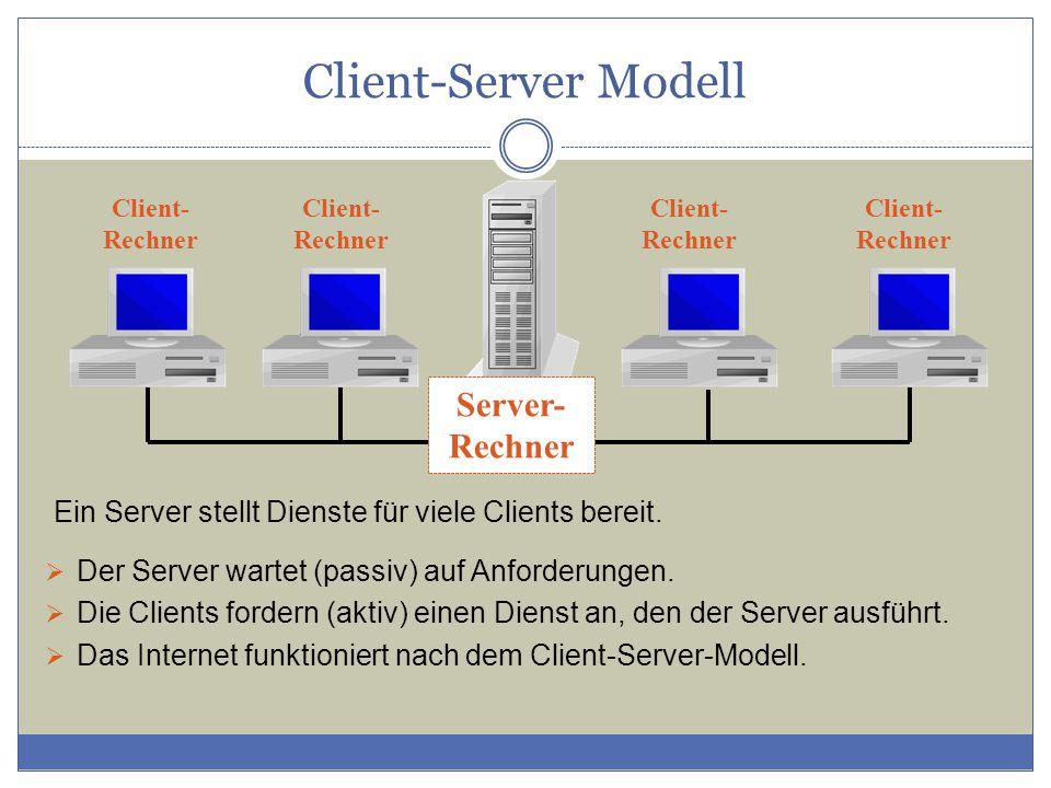 Client-Server Modell Server-Rechner