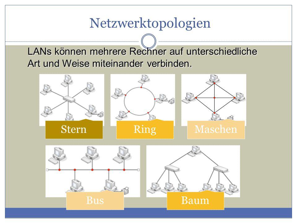 Netzwerktopologien Stern Ring Maschen Bus Baum
