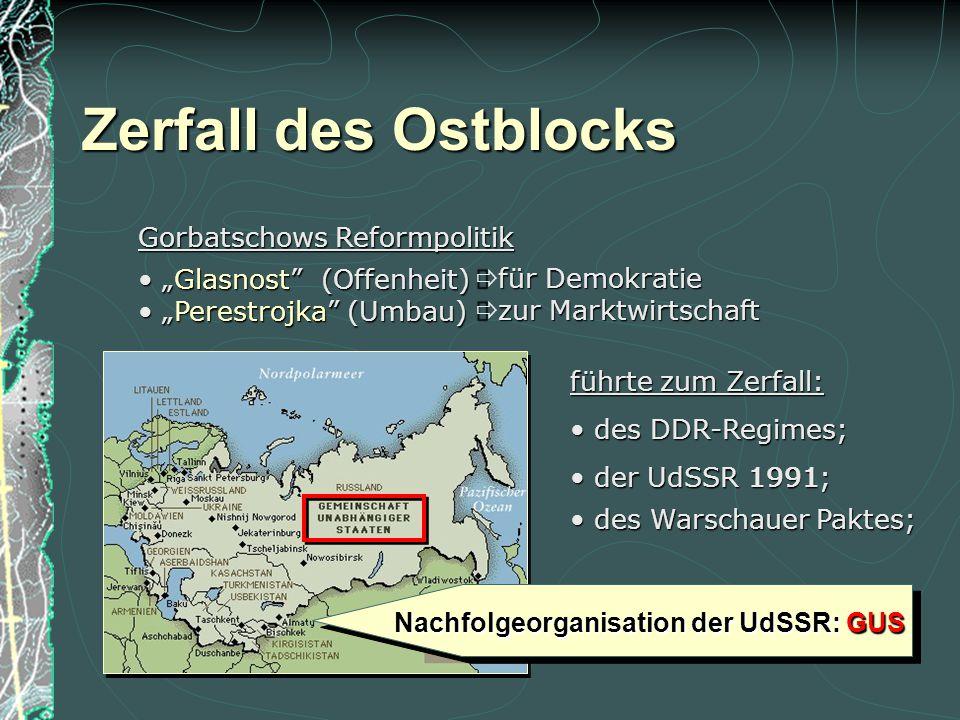 Nachfolgeorganisation der UdSSR: GUS