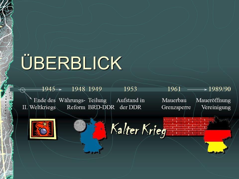ÜBERBLICK Kalter Krieg 1945 1948 1949 1953 1961 1989/90 Ende des