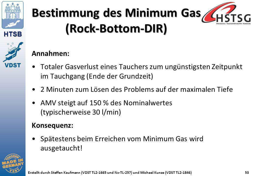 Bestimmung des Minimum Gas (Rock-Bottom-DIR)