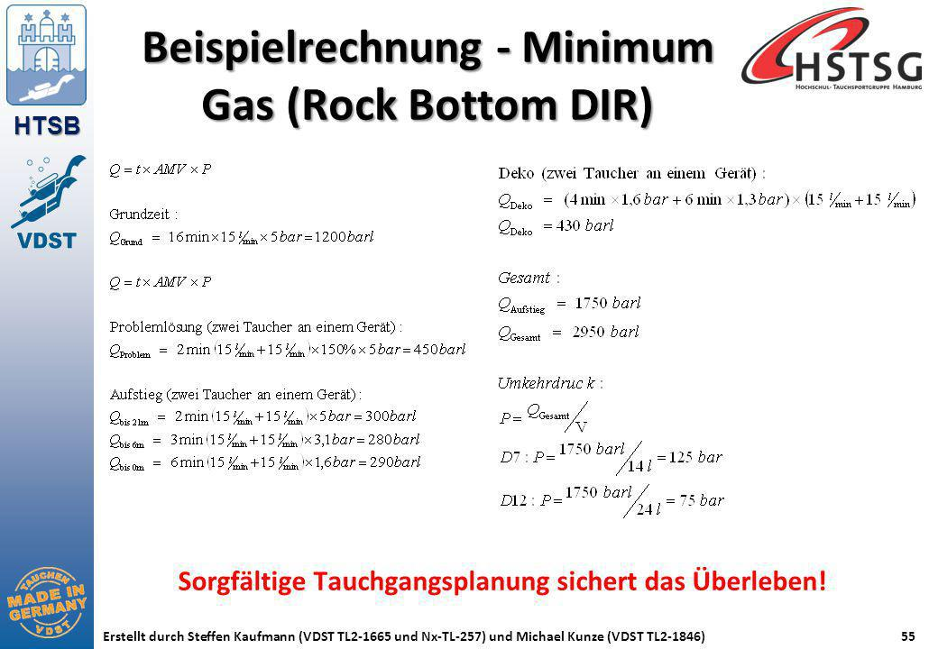 Beispielrechnung - Minimum Gas (Rock Bottom DIR)