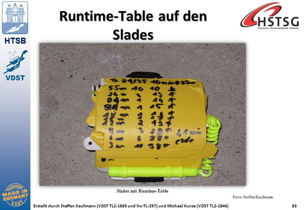 Runtime-Table auf den Slades