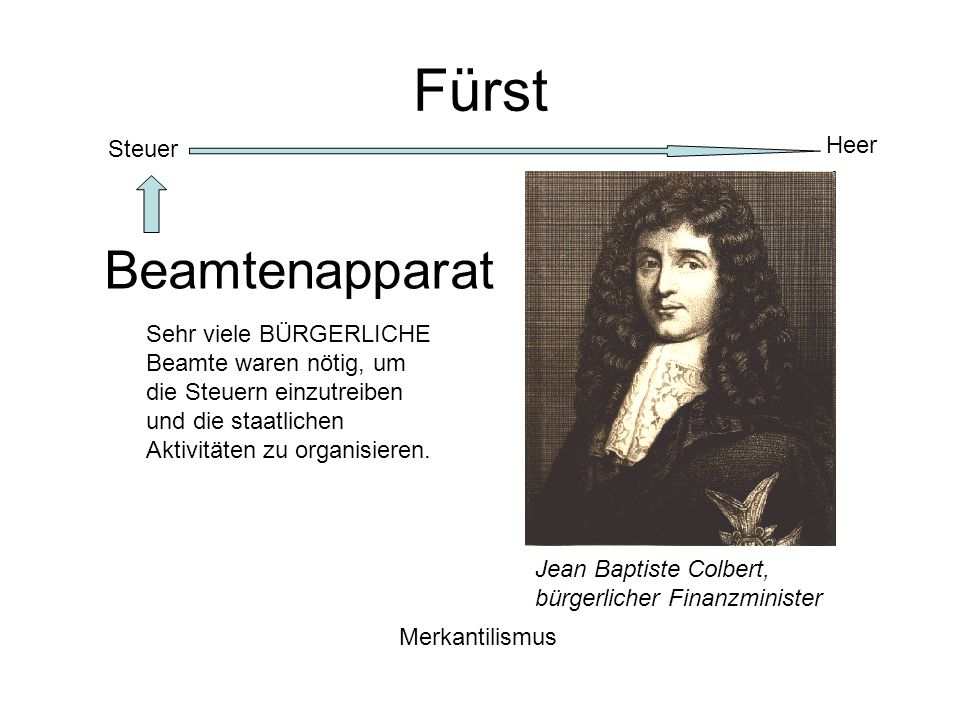 Fürst Beamtenapparat Heer Steuer Hof