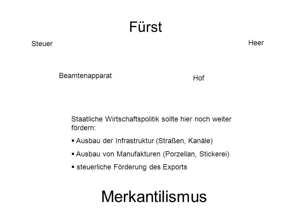 Merkantilismus Fürst Heer Steuer Beamtenapparat Hof