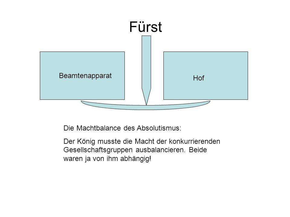Fürst Beamtenapparat Hof Die Machtbalance des Absolutismus:
