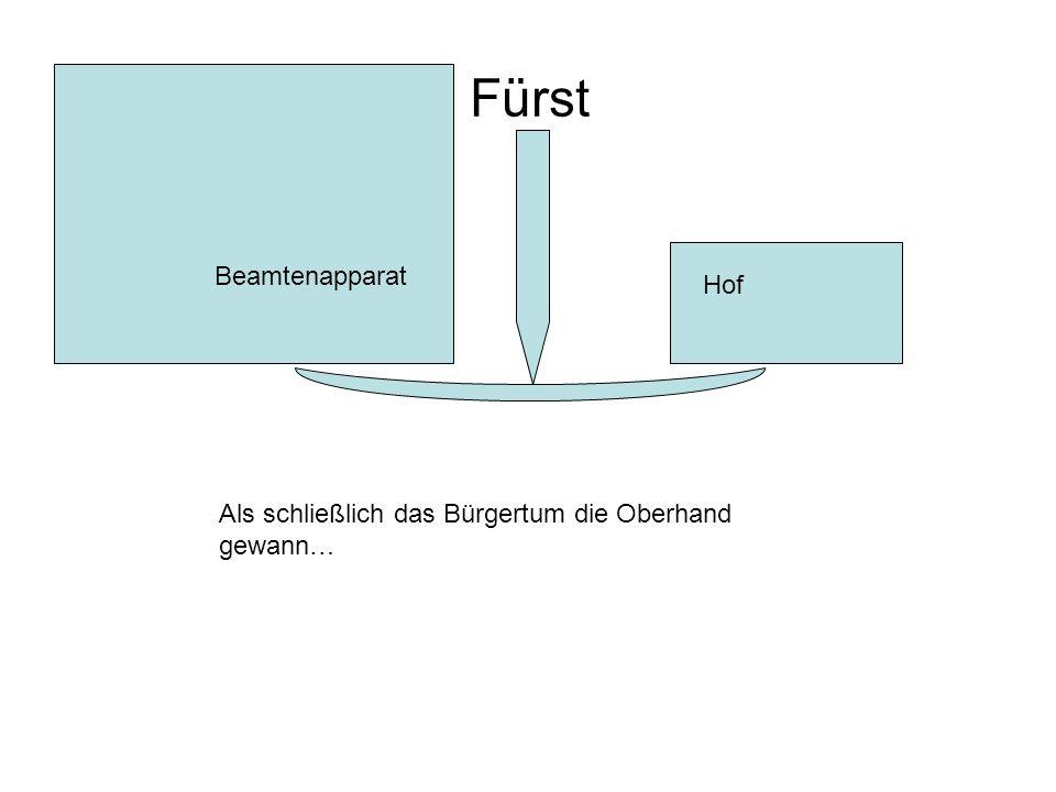 Fürst Beamtenapparat Hof