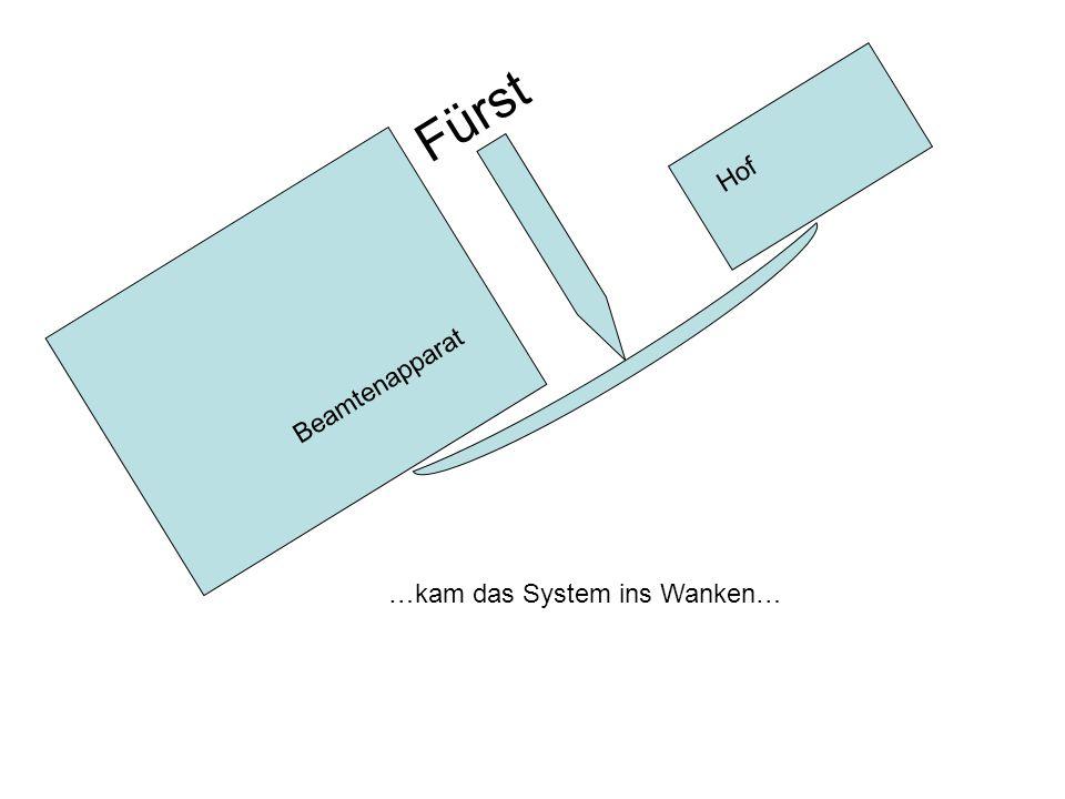 Fürst Beamtenapparat Hof …kam das System ins Wanken…