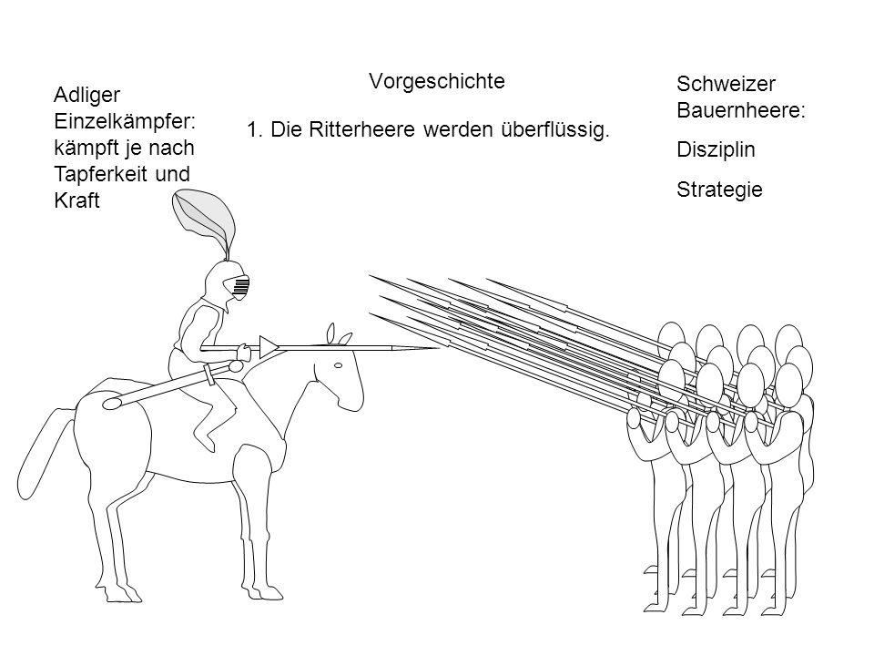 Vorgeschichte Schweizer Bauernheere: Disziplin. Strategie. Adliger Einzelkämpfer: kämpft je nach Tapferkeit und Kraft.