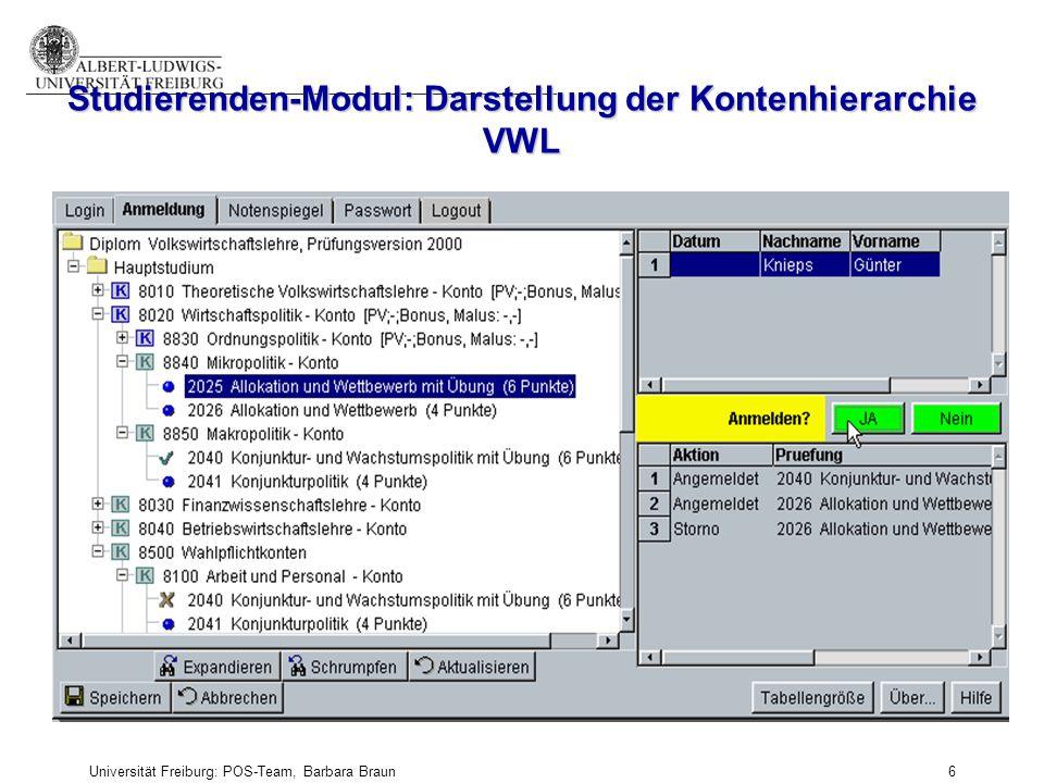 Studierenden-Modul: Darstellung der Kontenhierarchie VWL