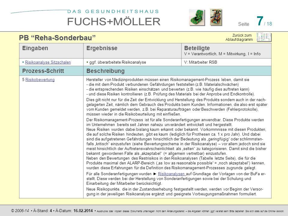 PB Reha-Sonderbau Eingaben Ergebnisse