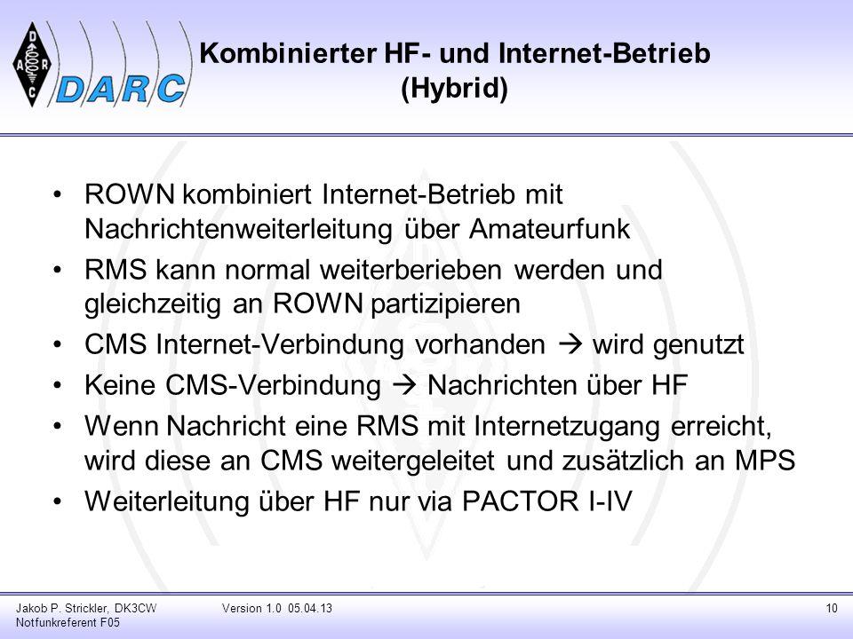 Kombinierter HF- und Internet-Betrieb (Hybrid)