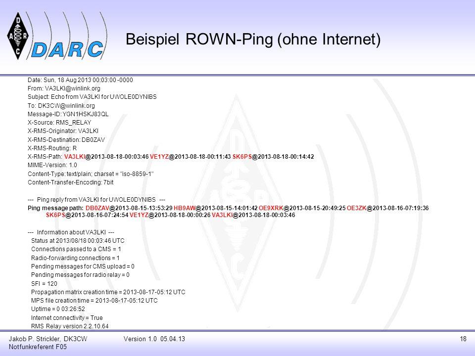 Beispiel ROWN-Ping (ohne Internet)