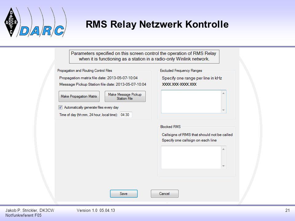 RMS Relay Netzwerk Kontrolle