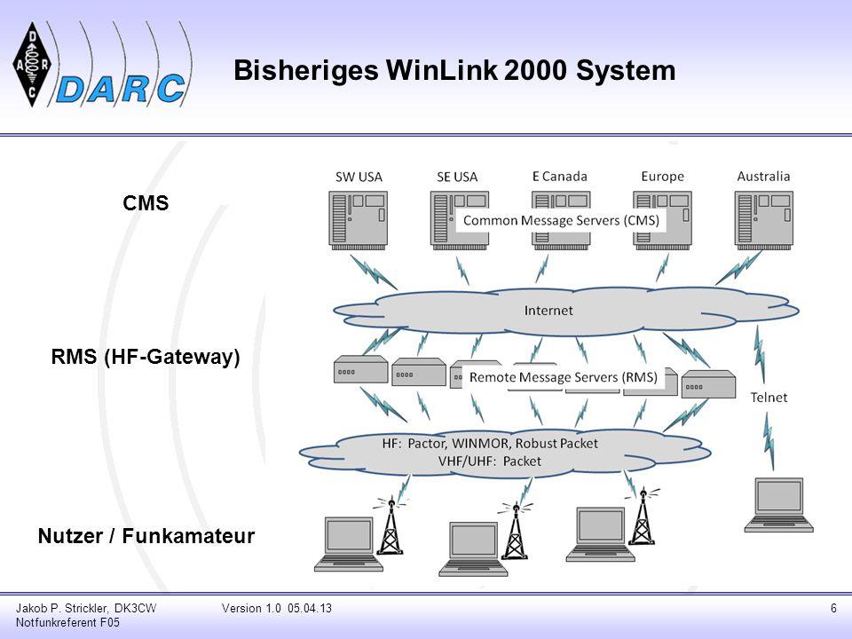 Bisheriges WinLink 2000 System