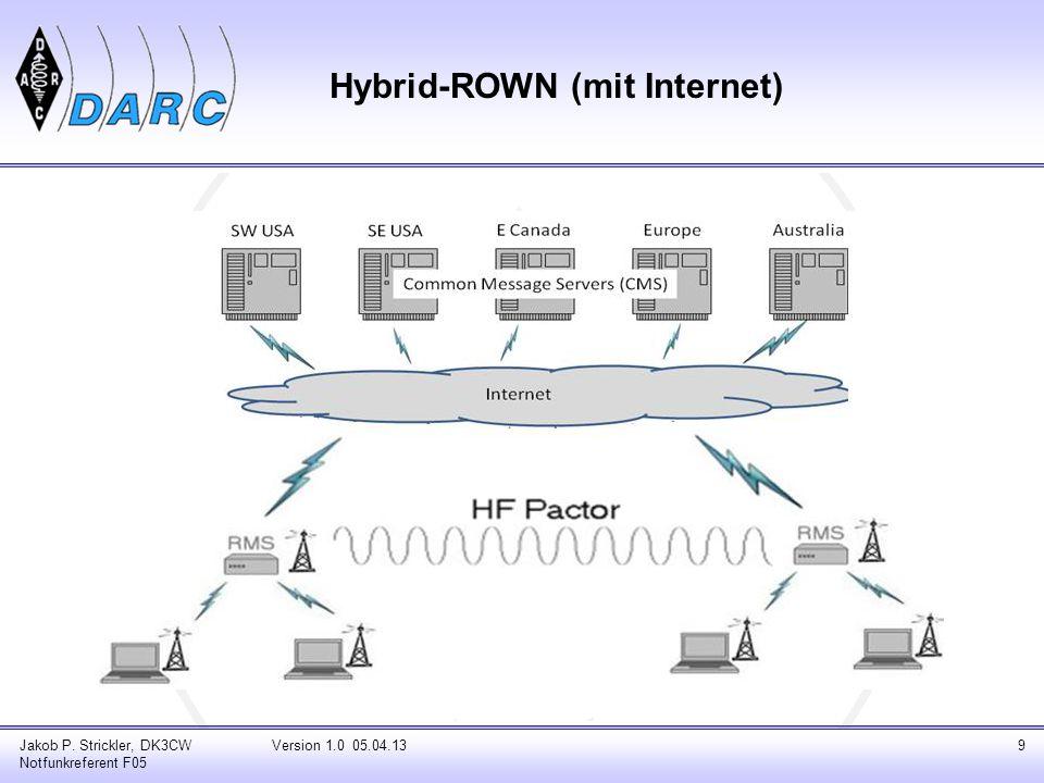Hybrid-ROWN (mit Internet)
