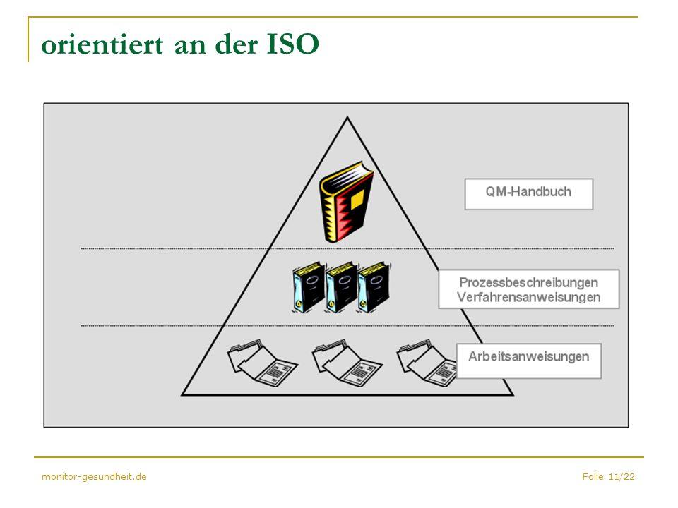 orientiert an der ISO