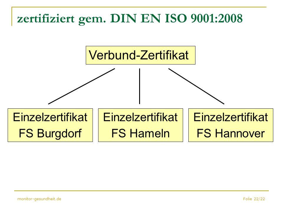 zertifiziert gem. DIN EN ISO 9001:2008