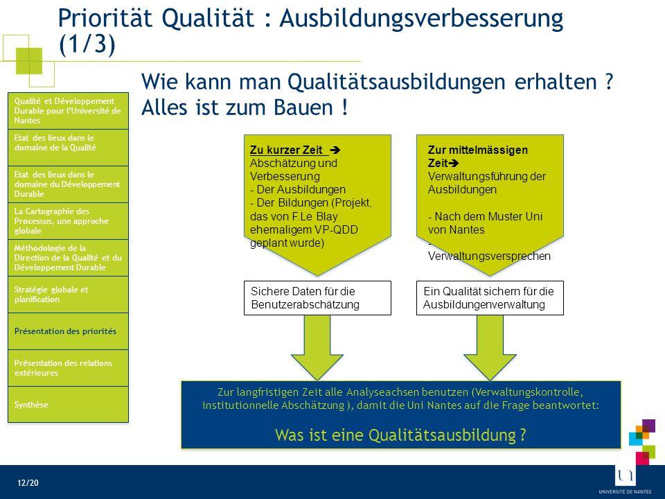 Priorität Qualität : Ausbildungs verbesserung (2/3)