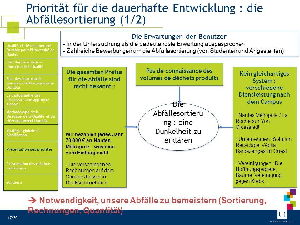 Priorität für die dauerhafte Entwicklung : Die Abfällesortierung (2/2)