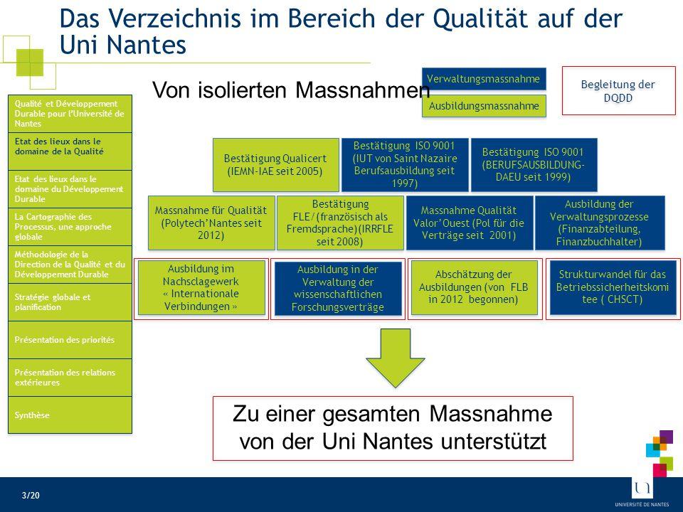 Das Verzeichnis im Bereich der dauerhaften Entwicklung auf der Uni Nantes (1/2)
