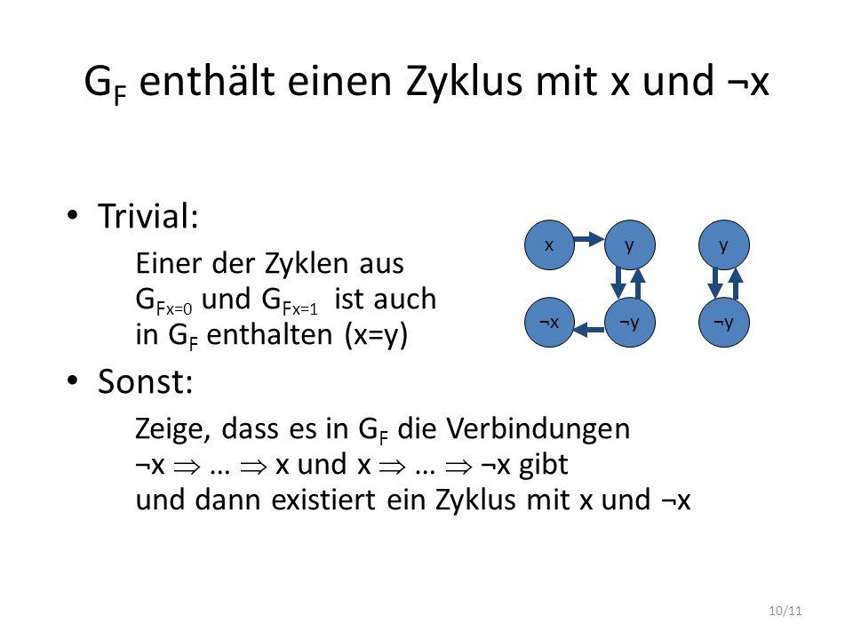 GF enthält einen Zyklus mit x und ¬x