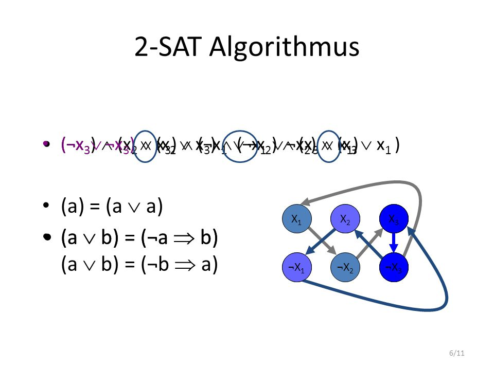 2-SAT Algorithmus (a) = (a  a) (a  b) = (¬a  b) (a  b) = (¬b  a)
