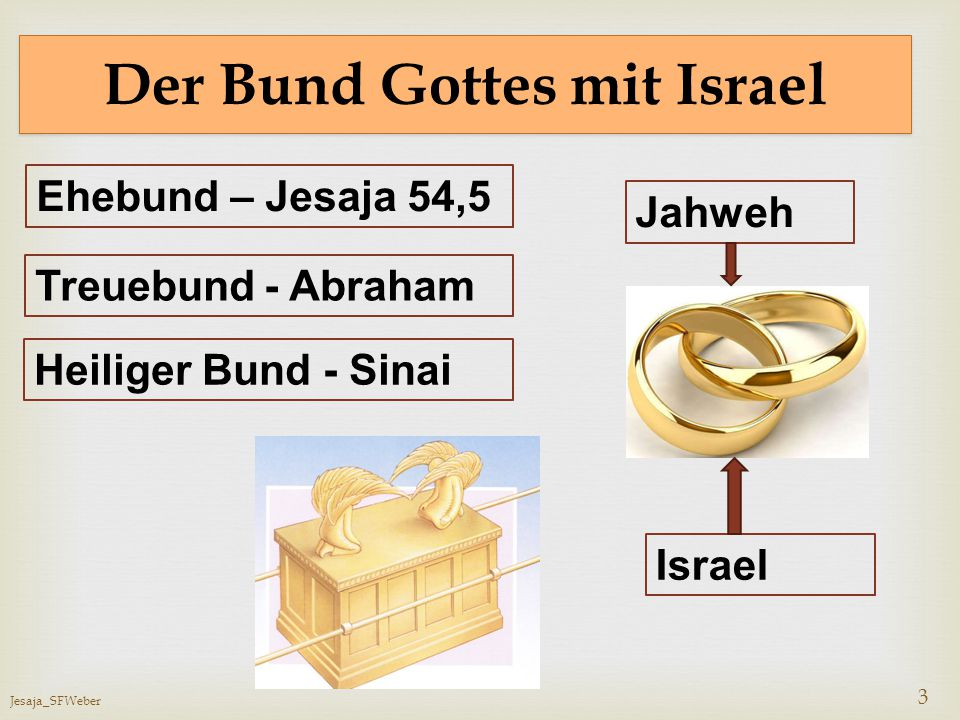 Der Bund Gottes mit Israel