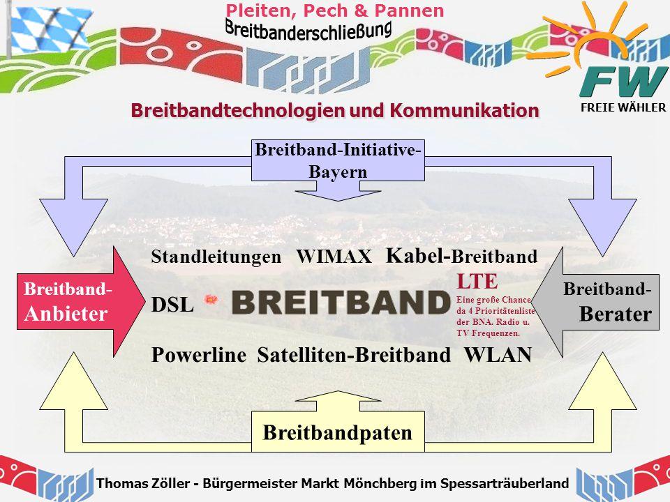 Breitbandtechnologien und Kommunikation Breitband-Initiative- Bayern