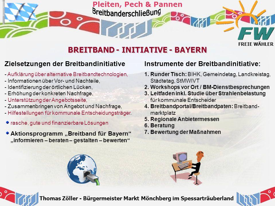 BREITBAND - INITIATIVE - BAYERN