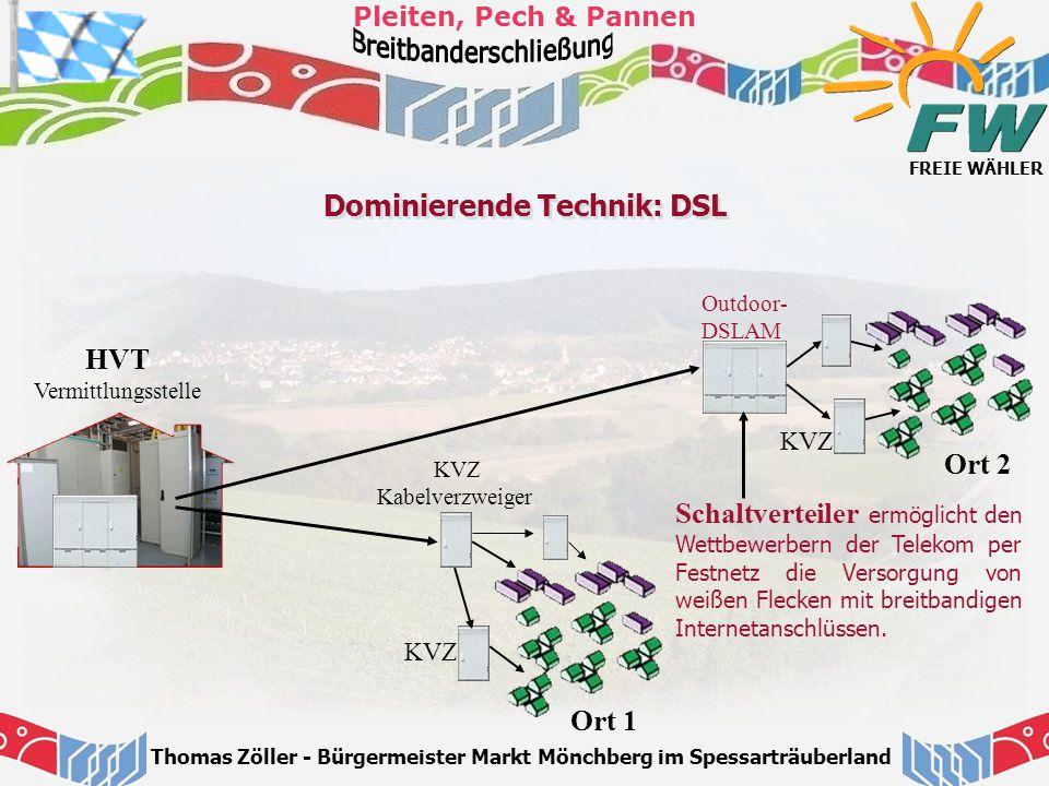 Dominierende Technik: DSL