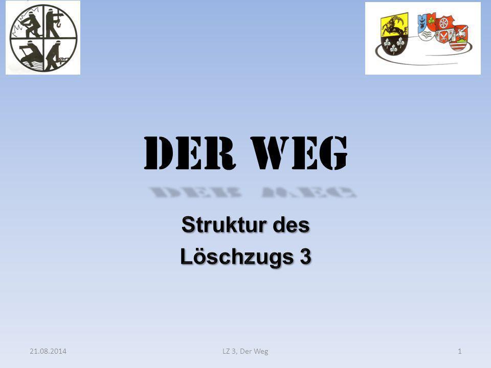 Struktur des Löschzugs 3