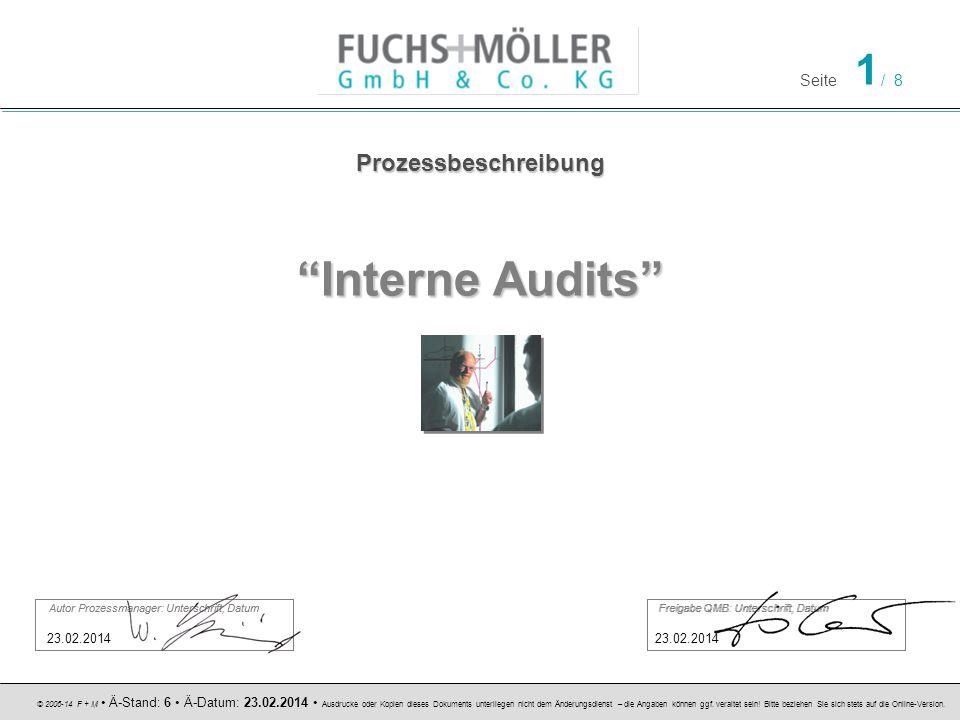 Interne Audits Prozessbeschreibung 23.02.2014 23.02.2014