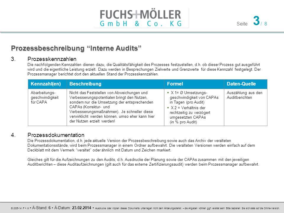 Prozessbeschreibung Interne Audits