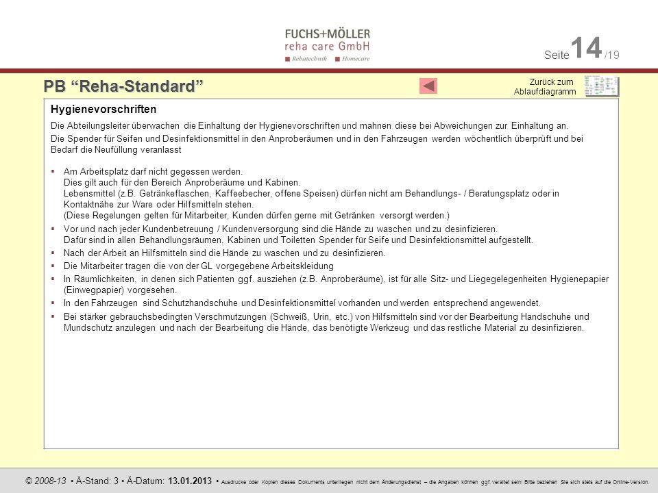 PB Reha-Standard Hygienevorschriften