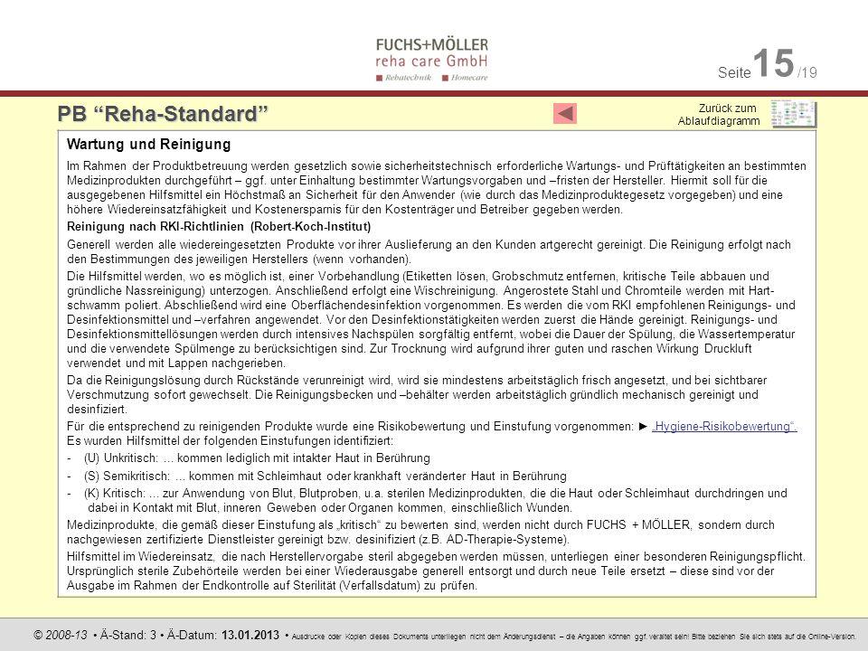PB Reha-Standard Wartung und Reinigung