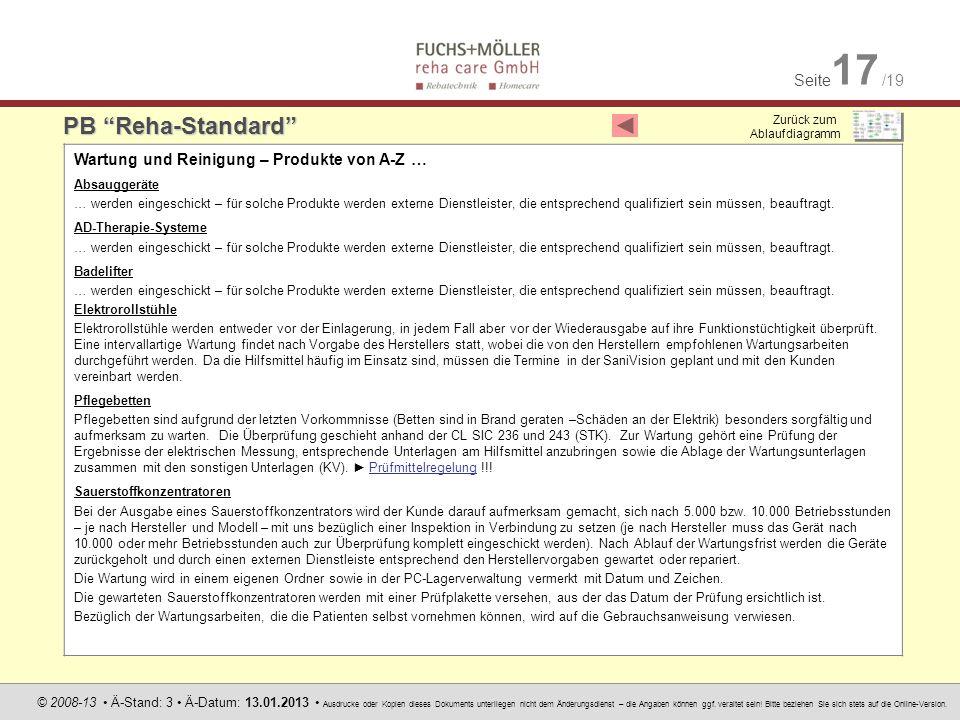PB Reha-Standard Wartung und Reinigung – Produkte von A-Z …