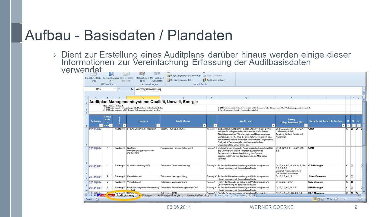 Aufbau - Basisdaten / Plandaten