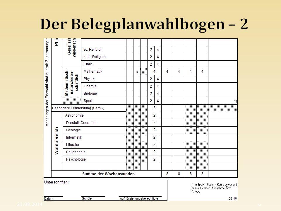 Der Belegplanwahlbogen – 2