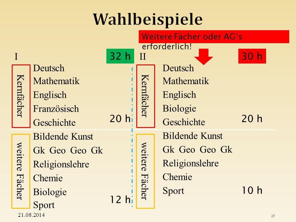 Wahlbeispiele I 32 h II 30 h Deutsch Deutsch Kernfächer Kernfächer