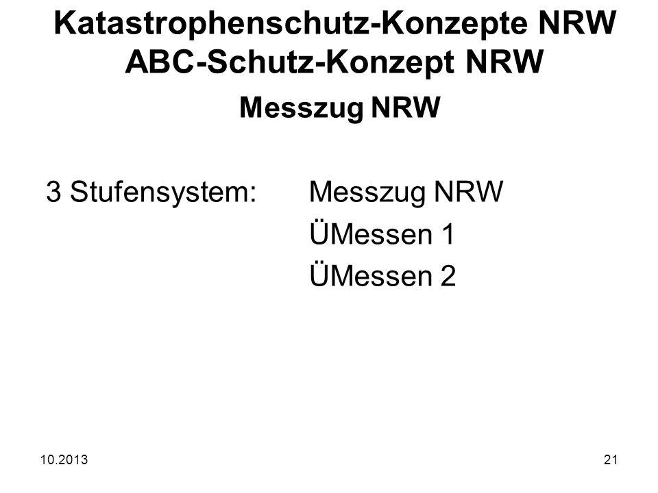 Katastrophenschutz-Konzepte NRW ABC-Schutz-Konzept NRW