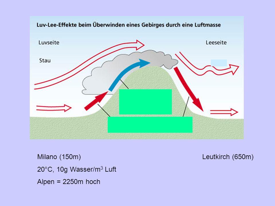 Milano (150m) Leutkirch (650m)