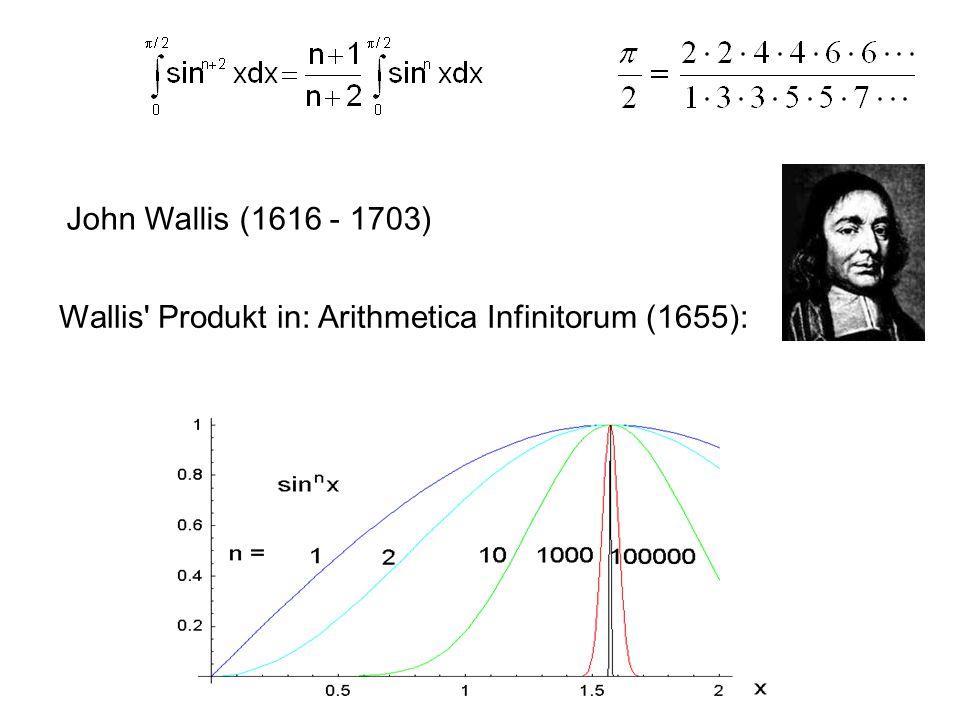 John Wallis (1616 - 1703) Wallis Produkt in: Arithmetica Infinitorum (1655):