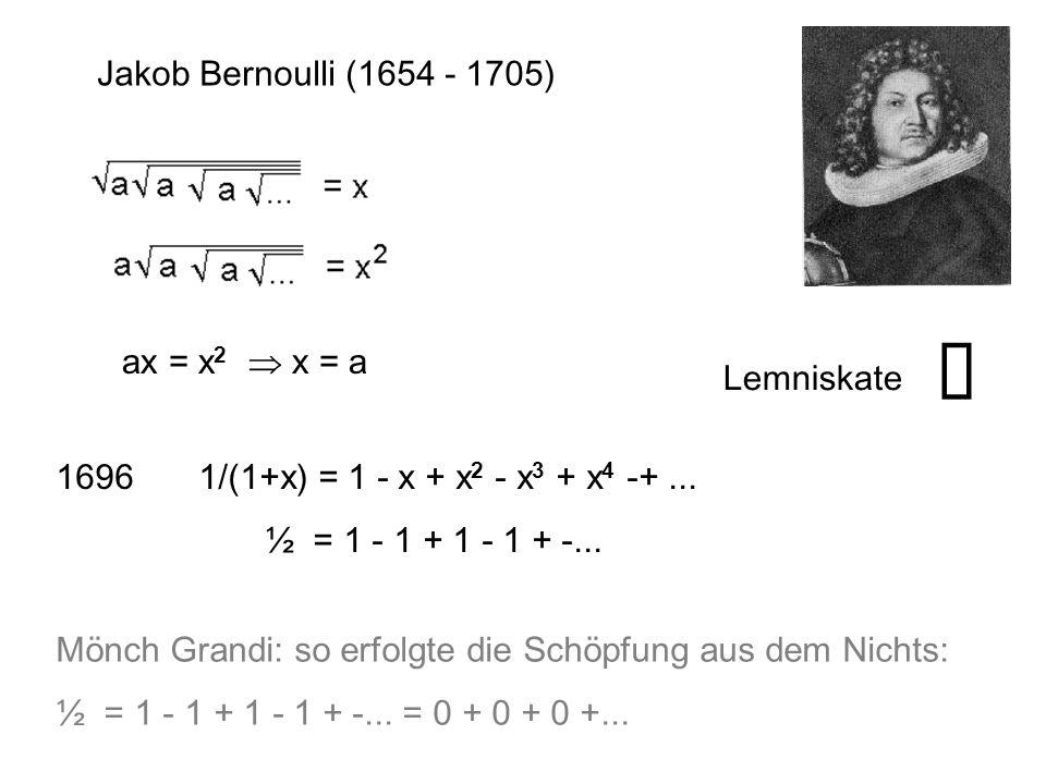 ¥ Jakob Bernoulli (1654 - 1705) ax = x2  x = a Lemniskate